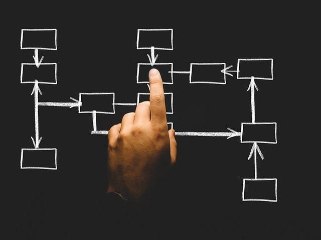 o conceito de endomarketing integração